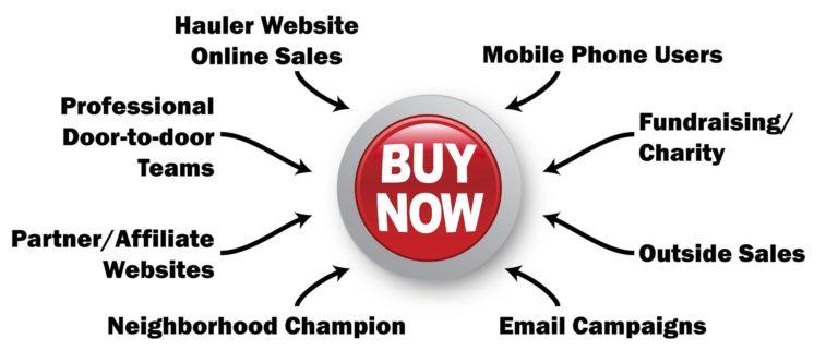 buy now diagram with TrashBolt