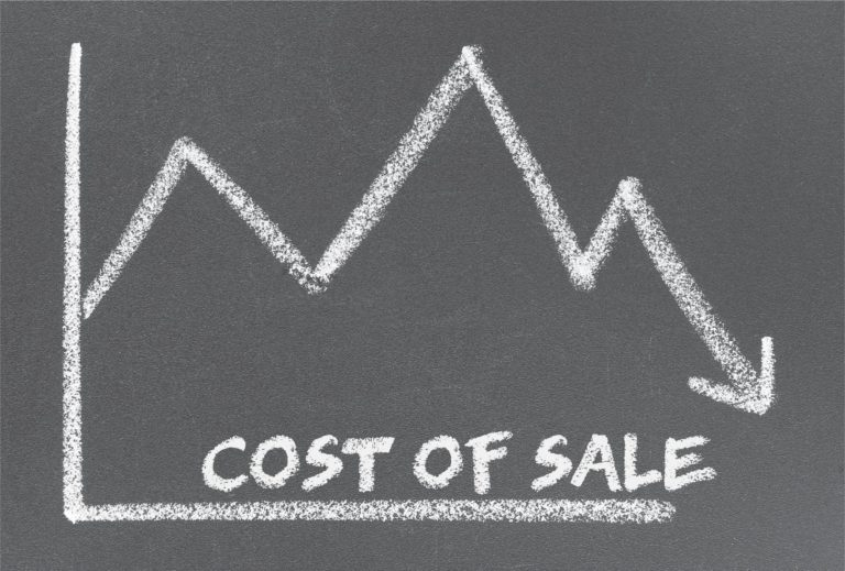 cost of sale goes down saving you money