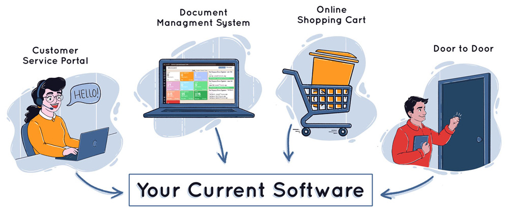 Customer Service portal, Document Management Systems, online shopping cart and door to door. Enhance your current software with TrashBolt